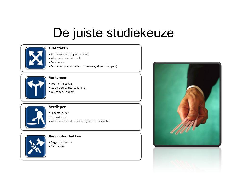 De juiste studiekeuze Oriënteren Studievoorlichting op school Informatie via internet Brochures Zelfkennis (capaciteiten, interesse, eigenschappen) Ve