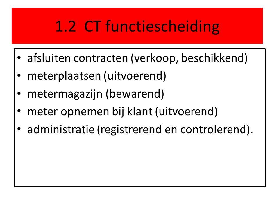 1.2 CT functiescheiding afsluiten contracten (verkoop, beschikkend) meterplaatsen (uitvoerend) metermagazijn (bewarend) meter opnemen bij klant (uitvo