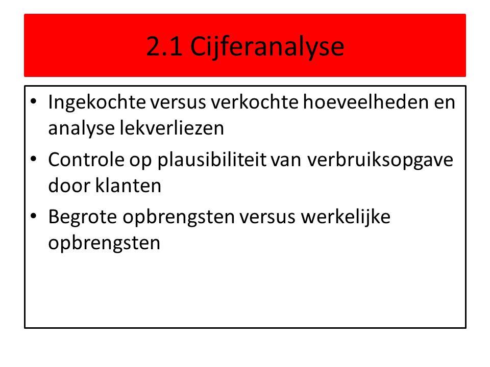 2.1 Cijferanalyse Ingekochte versus verkochte hoeveelheden en analyse lekverliezen Controle op plausibiliteit van verbruiksopgave door klanten Begrote