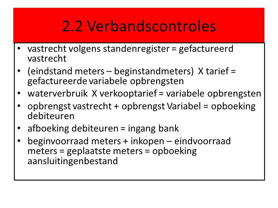 2.2 Verbandscontroles vastrecht volgens standenregister = gefactureerd vastrecht (eindstand meters – beginstandmeters) X tarief = gefactureerde variab
