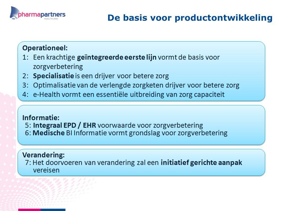 De basis voor productontwikkeling