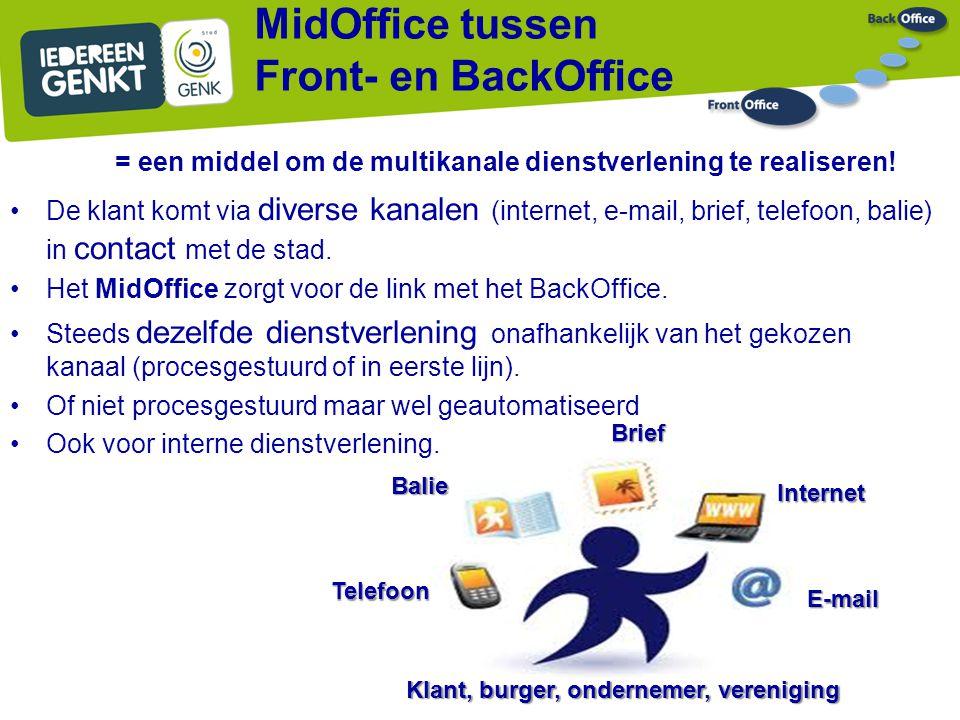 = een middel om de multikanale dienstverlening te realiseren! Internet MidOffice tussen Front- en BackOffice Brief E-mail Telefoon Balie Klant, burger