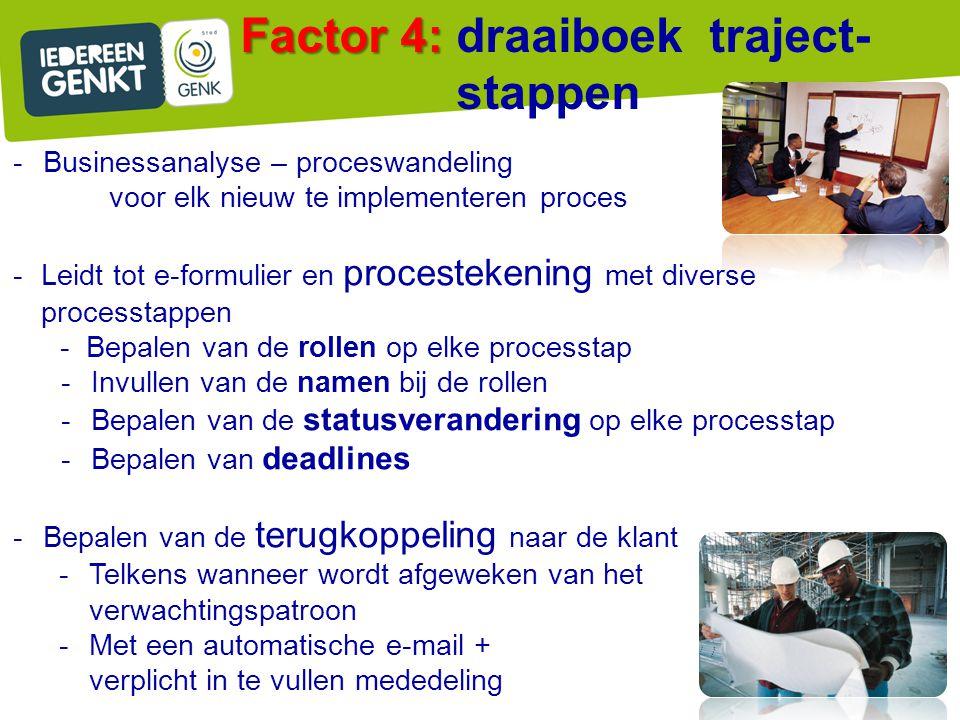 Factor 4: Factor 4: draaiboek traject- stappen -Businessanalyse – proceswandeling voor elk nieuw te implementeren proces -Leidt tot e-formulier en pro