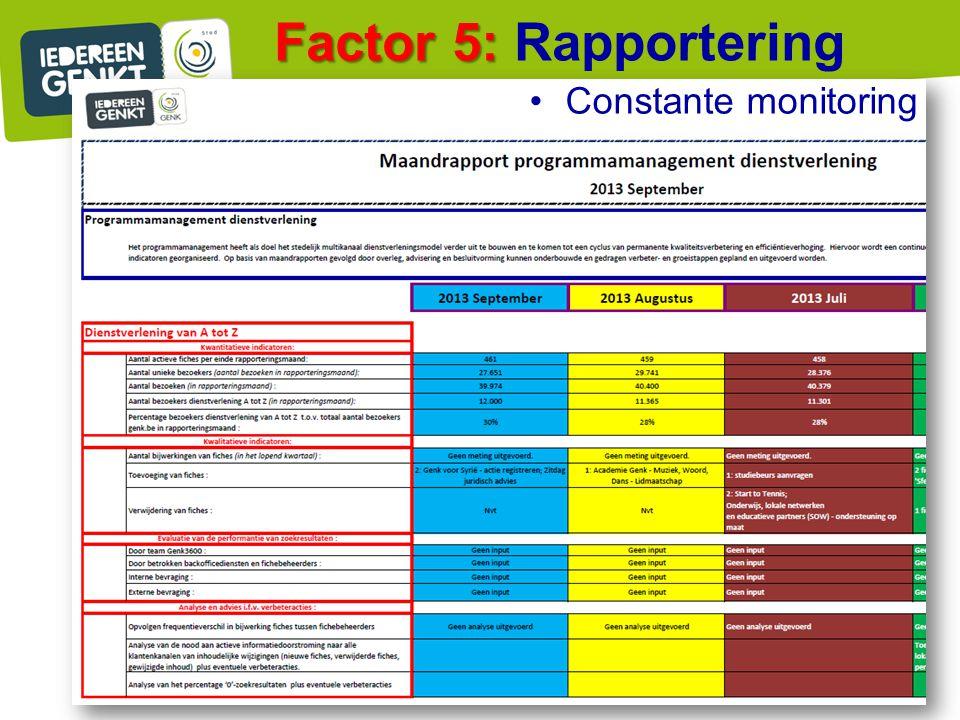 Factor 5: Factor 5: Rapportering Constante monitoring