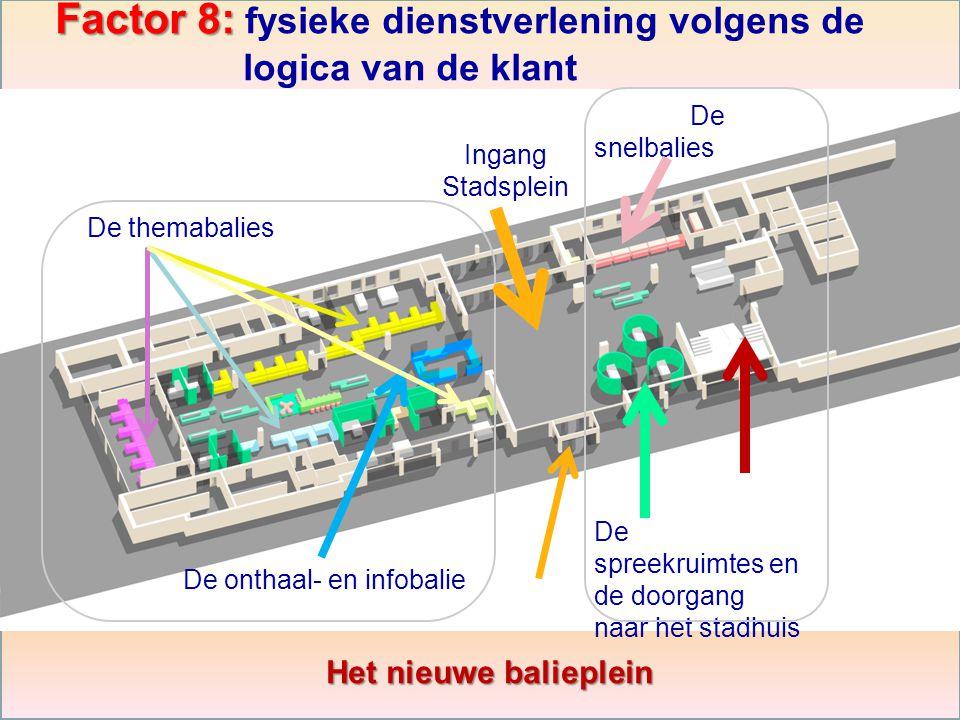 De themabalies De onthaal- en infobalie De snelbalies De spreekruimtes en de doorgang naar het stadhuis Ingang Stadsplein Factor 8: Factor 8: fysieke