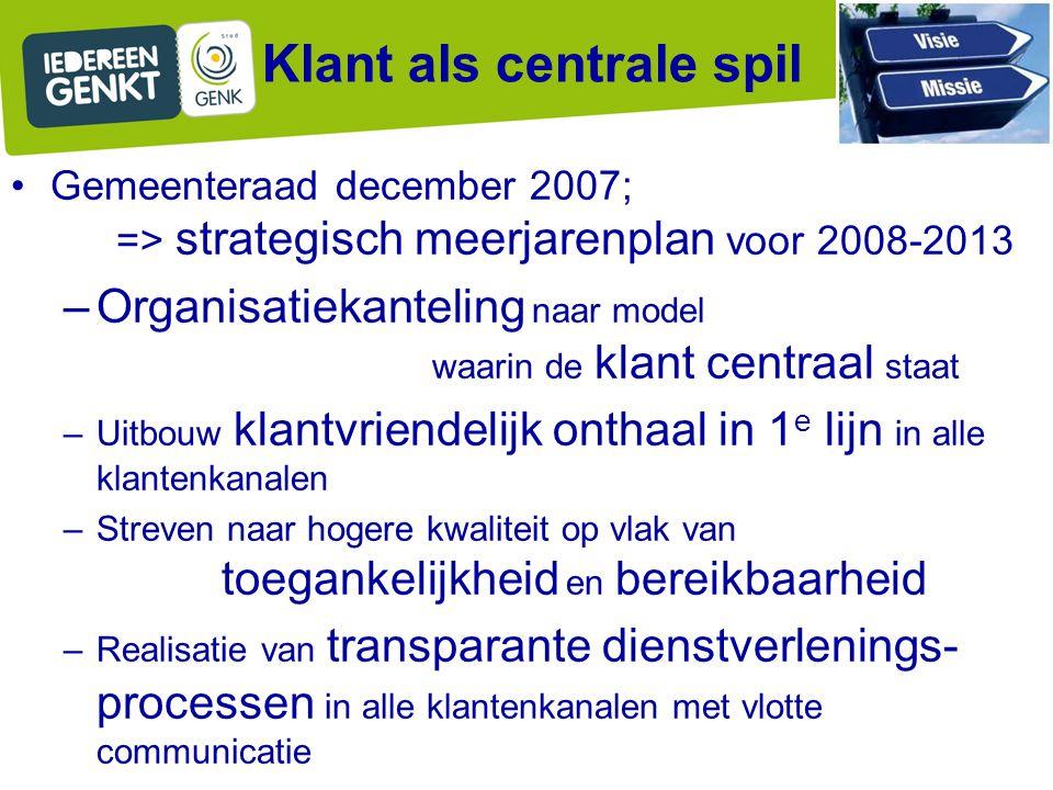 Klant als centrale spil Gemeenteraad december 2007; => strategisch meerjarenplan voor 2008-2013 –Organisatiekanteling naar model waarin de klant centr