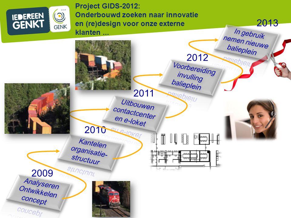 2009 2010 2011 2012 Project GIDS-2012: Onderbouwd zoeken naar innovatie en (re)design voor onze externe klanten... 2013