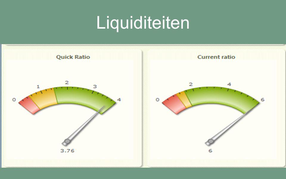 Liquiditeiten
