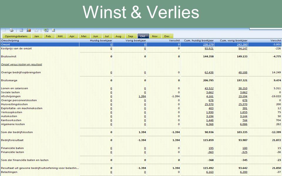 Winst & Verlies