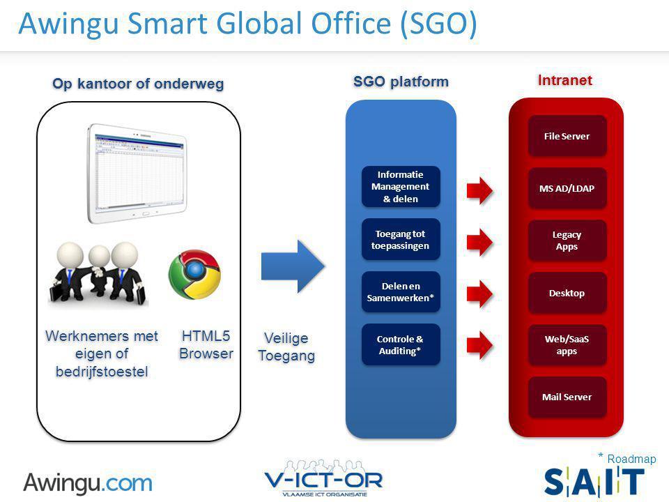 Awingu strictly confidential Awingu Smart Global Office (SGO) HTML5 Browser Werknemers met eigen of bedrijfstoestel Werknemers met eigen of bedrijfsto