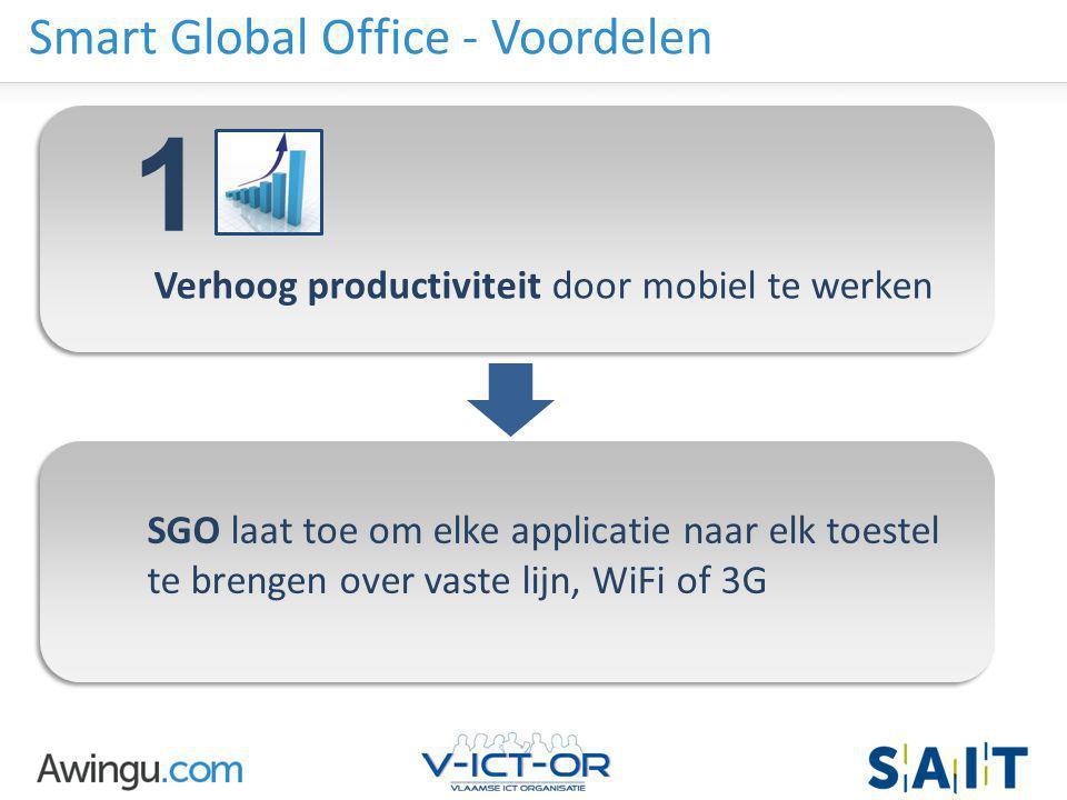 Awingu strictly confidential Smart Global Office - Voordelen Verhoog productiviteit door mobiel te werken SGO laat toe om elke applicatie naar elk toe