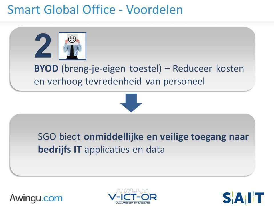 Awingu strictly confidential Smart Global Office - Voordelen BYOD (breng-je-eigen toestel) – Reduceer kosten en verhoog tevredenheid van personeel SGO