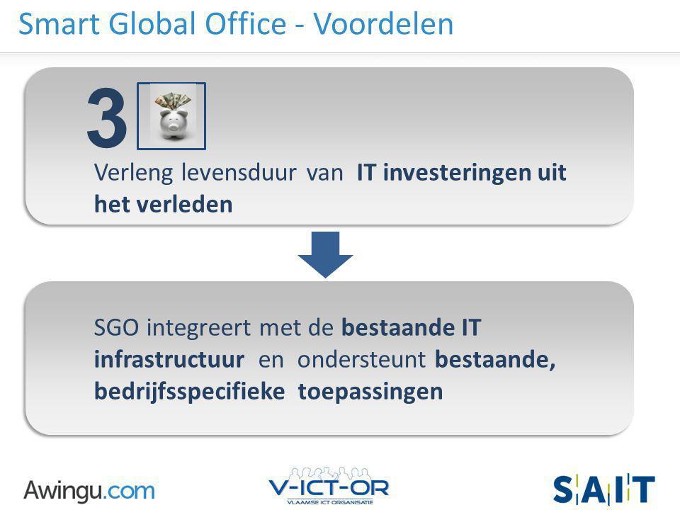 Awingu strictly confidential Smart Global Office - Voordelen Verleng levensduur van IT investeringen uit het verleden SGO integreert met de bestaande