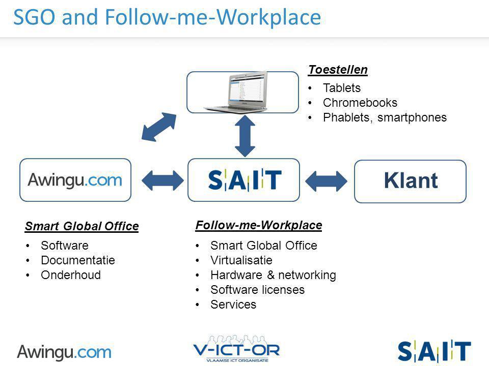 Awingu strictly confidential SGO and Follow-me-Workplace Klant Smart Global Office Follow-me-Workplace Toestellen Software Documentatie Onderhoud Smar