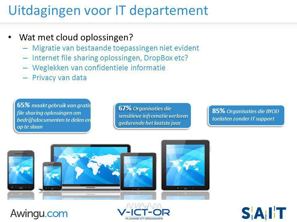 Awingu strictly confidential Uitdagingen voor IT departement Wat met cloud oplossingen? – Migratie van bestaande toepassingen niet evident – Internet