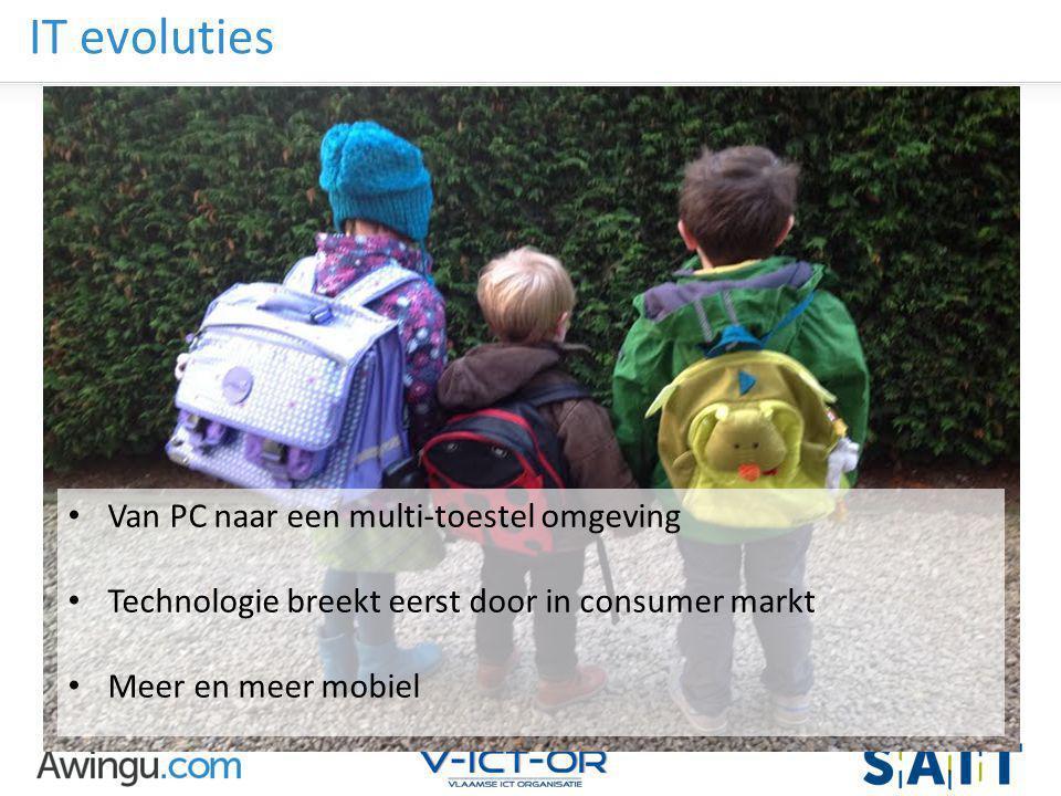 Awingu strictly confidential IT evoluties Van PC naar een multi-toestel omgeving Technologie breekt eerst door in consumer markt Meer en meer mobiel