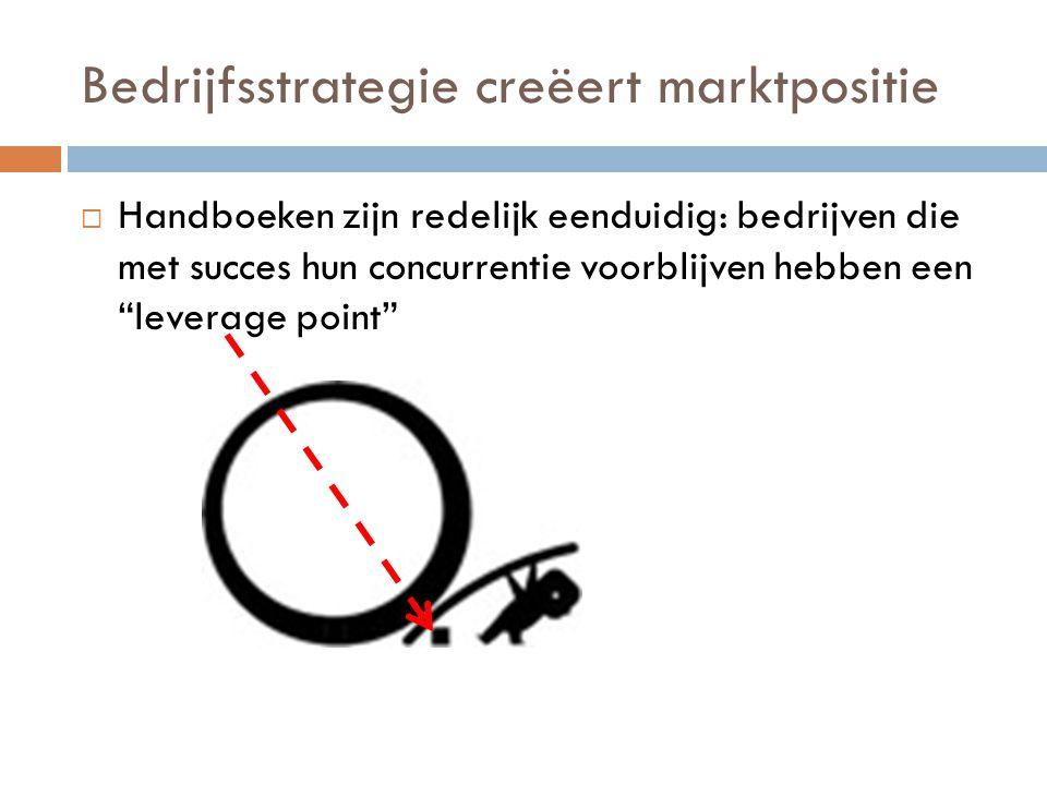 """Bedrijfsstrategie creëert marktpositie  Handboeken zijn redelijk eenduidig: bedrijven die met succes hun concurrentie voorblijven hebben een """"leverag"""