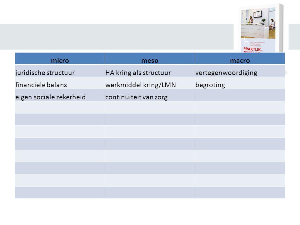 micromesomacro juridische structuurHA kring als structuurvertegenwoordiging financiele balanswerkmiddel kring/LMNbegroting eigen sociale zekerheidcontinuïteit van zorg