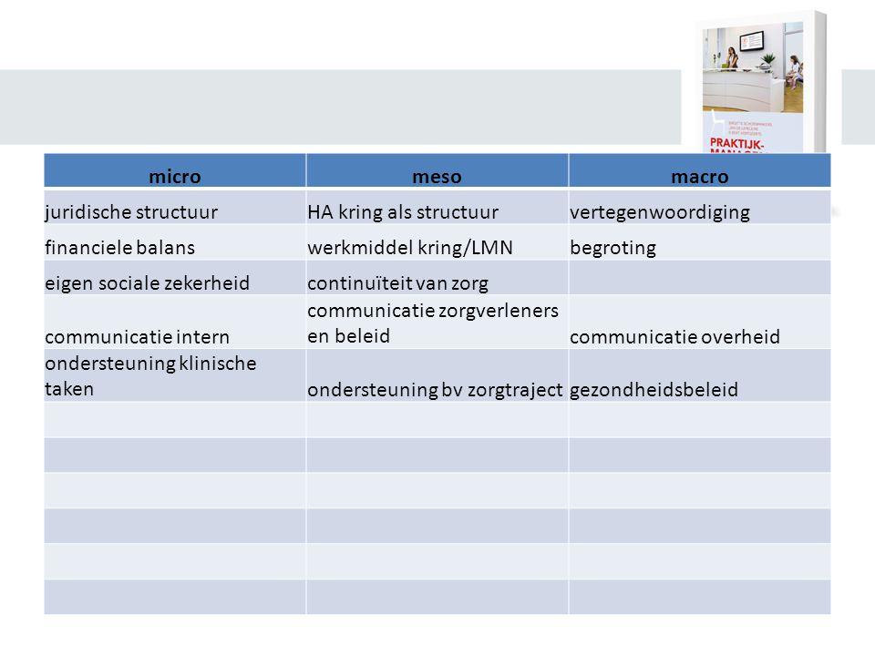 micromesomacro juridische structuurHA kring als structuurvertegenwoordiging financiele balanswerkmiddel kring/LMNbegroting eigen sociale zekerheidcontinuïteit van zorg communicatie intern communicatie zorgverleners en beleidcommunicatie overheid ondersteuning klinische takenondersteuning bv zorgtrajectgezondheidsbeleid