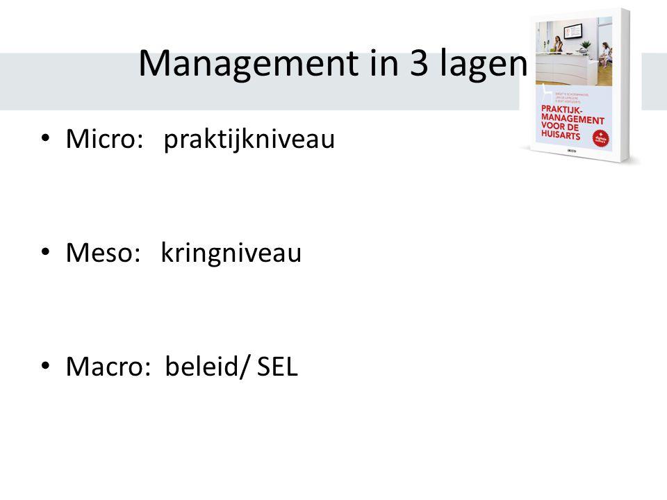 Management in 3 lagen Micro: praktijkniveau Meso: kringniveau Macro: beleid/ SEL