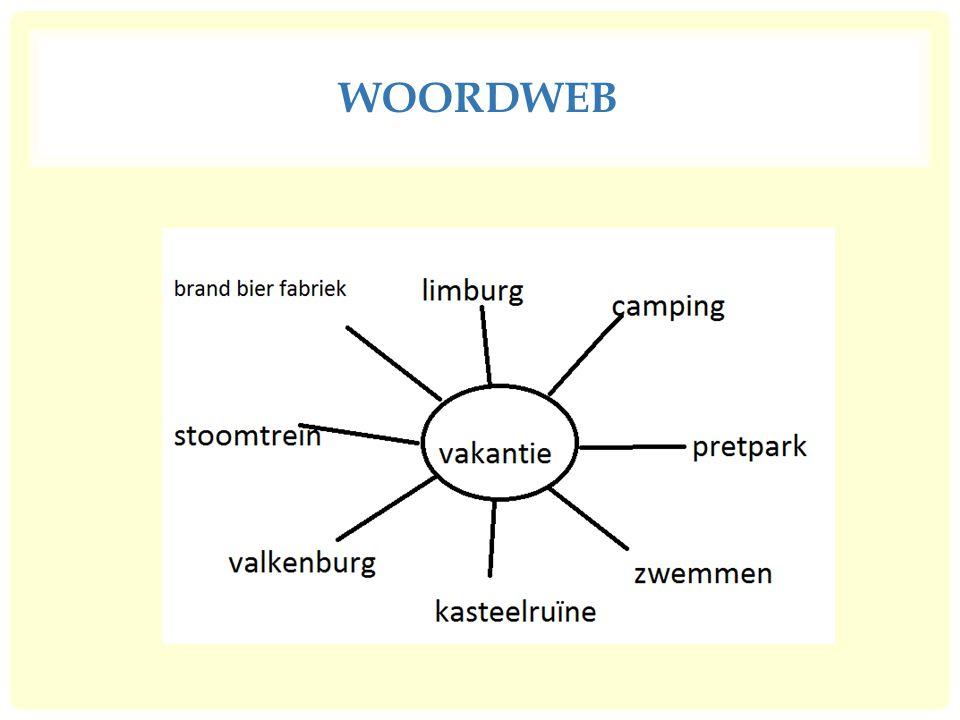 WOORDWEB