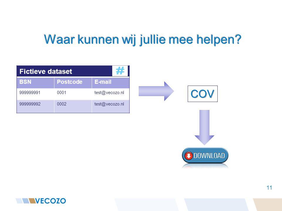 Waar kunnen wij jullie mee helpen? 11 Fictieve dataset BSNPostcodeE-mail 9999999910001test@vecozo.nl 9999999920002test@vecozo.nl COV