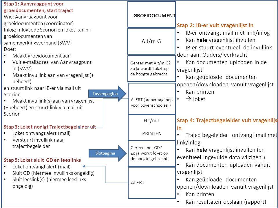 A t/m G ALERT ( aanvraagknop voor bovenschoolse ) Stap 1: Aanvraagpunt voor groeidocumenten, start traject Wie: Aanvraagpunt voor groeidocumenten (coo