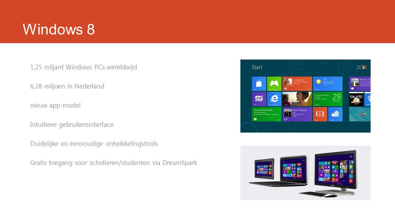 Windows 8 1,25 miljard Windows PCs wereldwijd 6,28 miljoen in Nederland nieuw app-model Intuitieve gebruikersinterface Duidelijke en eenvoudige ontwikkelingstools Gratis toegang voor scholieren/studenten via DreamSpark
