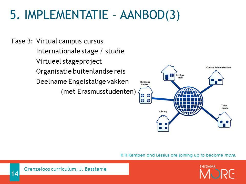 5. IMPLEMENTATIE – AANBOD(3) Fase 3: Virtual campus cursus Internationale stage / studie Virtueel stageproject Organisatie buitenlandse reis Deelname