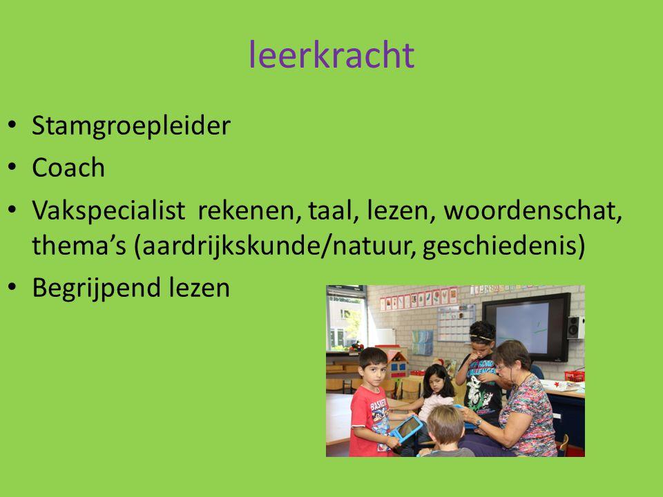 leerkracht Stamgroepleider Coach Vakspecialist rekenen, taal, lezen, woordenschat, thema's (aardrijkskunde/natuur, geschiedenis) Begrijpend lezen