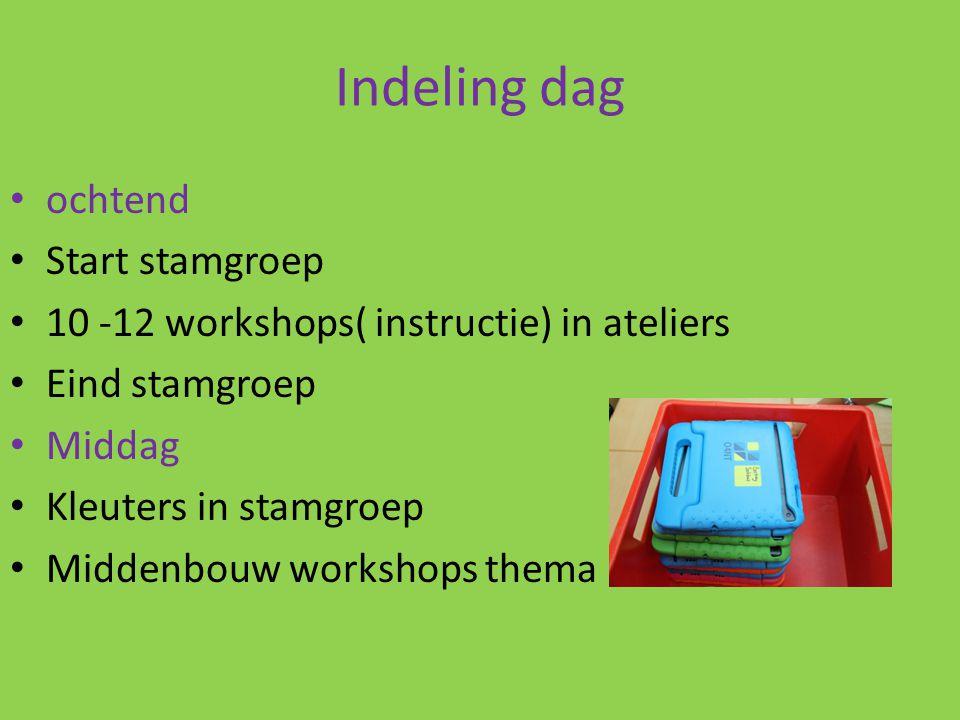 Indeling dag ochtend Start stamgroep 10 -12 workshops( instructie) in ateliers Eind stamgroep Middag Kleuters in stamgroep Middenbouw workshops thema