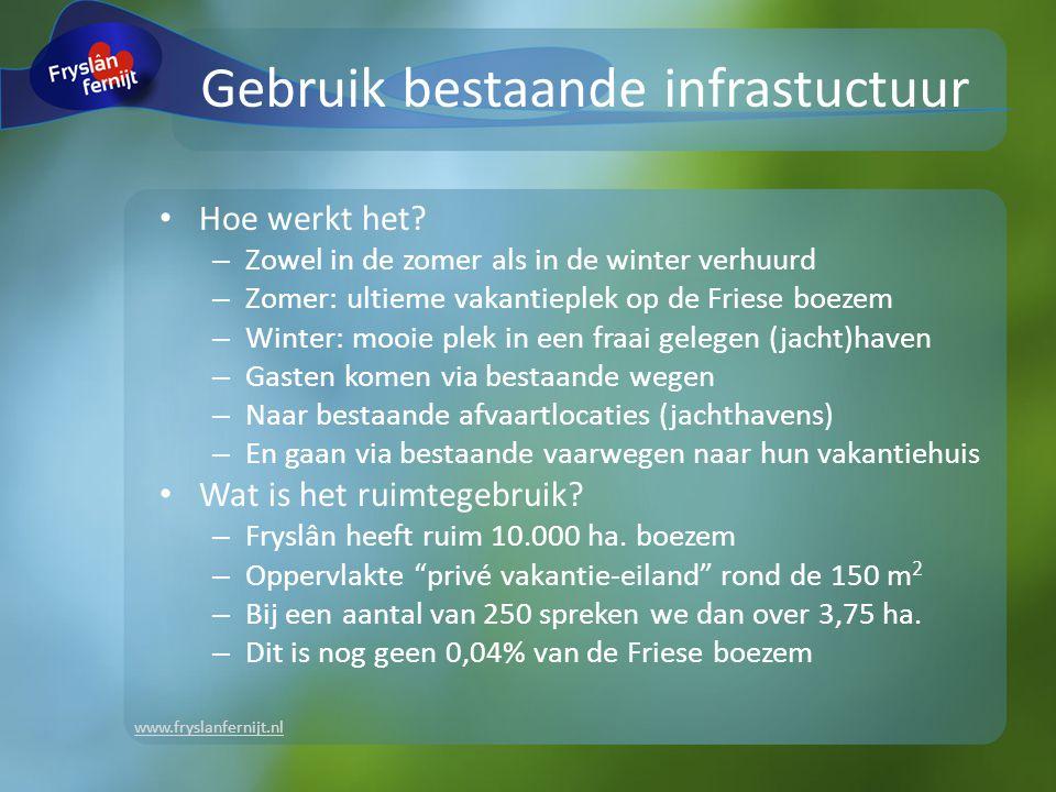 www.fryslanfernijt.nl Gebruik bestaande infrastuctuur Hoe werkt het.