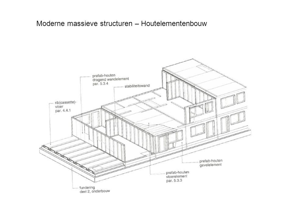 Moderne massieve structuren – Houtelementenbouw