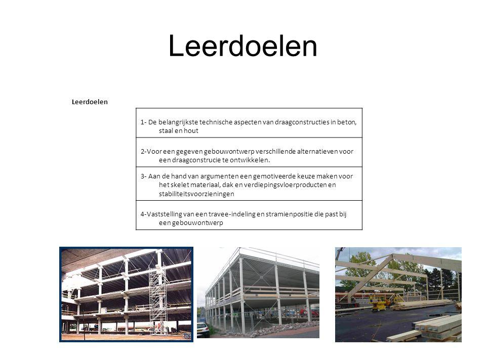 Leerdoelen 1- De belangrijkste technische aspecten van draagconstructies in beton, staal en hout 2-Voor een gegeven gebouwontwerp verschillende altern