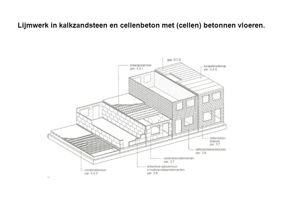 Lijmwerk in kalkzandsteen en cellenbeton met (cellen) betonnen vloeren.