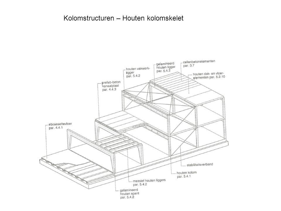 Kolomstructuren – Houten kolomskelet