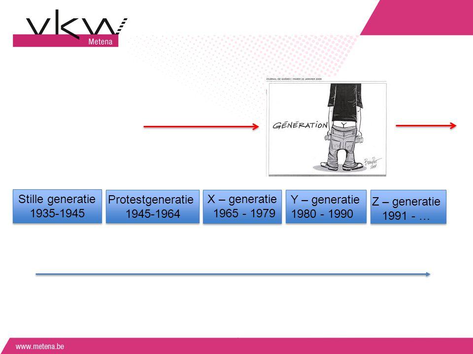 Stille generatie 1935-1945 Protestgeneratie 1945-1964 X – generatie 1965 - 1979 Y – generatie 1980 - 1990 Z – generatie 1991 - …