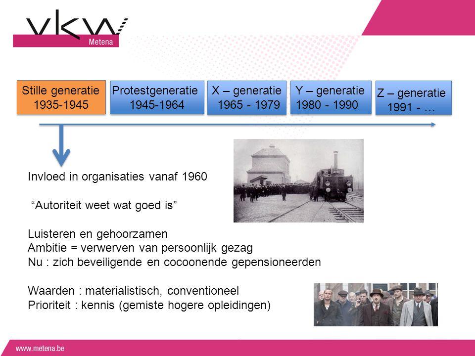 Stille generatie 1935-1945 Protestgeneratie 1945-1964 X – generatie 1965 - 1979 Y – generatie 1980 - 1990 Z – generatie 1991 - … Invloed in organisati