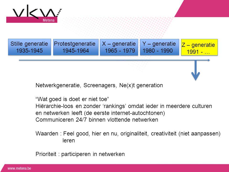 Stille generatie 1935-1945 Protestgeneratie 1945-1964 X – generatie 1965 - 1979 Y – generatie 1980 - 1990 Z – generatie 1991 - … Netwerkgeneratie, Scr