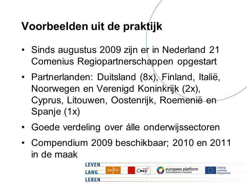 Voorbeelden uit de praktijk Sinds augustus 2009 zijn er in Nederland 21 Comenius Regiopartnerschappen opgestart Partnerlanden: Duitsland (8x), Finland, Italië, Noorwegen en Verenigd Koninkrijk (2x), Cyprus, Litouwen, Oostenrijk, Roemenië en Spanje (1x) Goede verdeling over álle onderwijssectoren Compendium 2009 beschikbaar; 2010 en 2011 in de maak