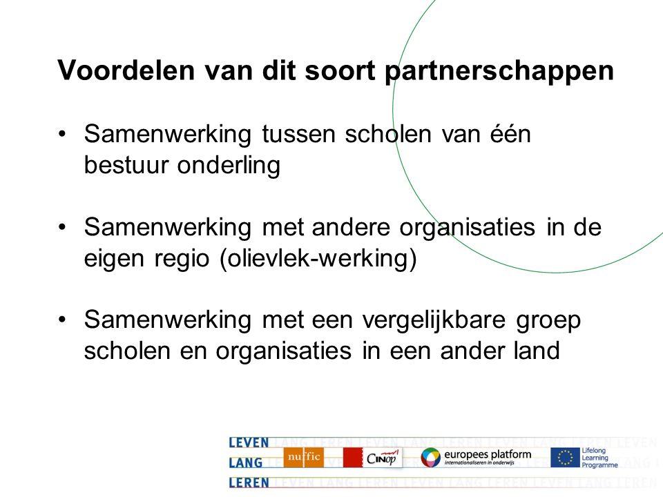 Voordelen van dit soort partnerschappen Samenwerking tussen scholen van één bestuur onderling Samenwerking met andere organisaties in de eigen regio (olievlek-werking) Samenwerking met een vergelijkbare groep scholen en organisaties in een ander land
