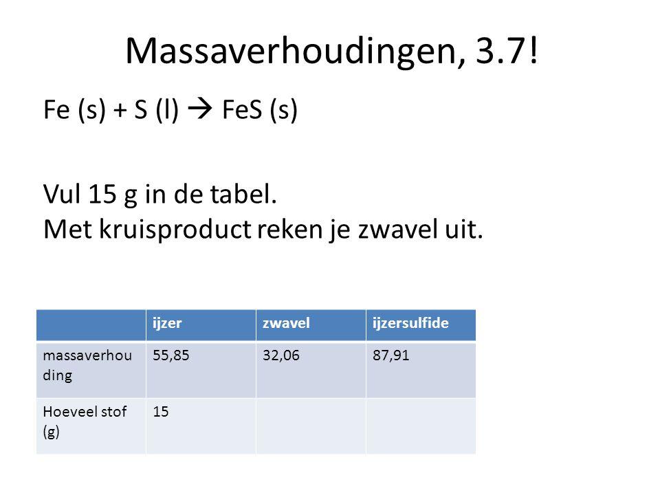 Massaverhoudingen, 3.7! Fe (s) + S (l)  FeS (s) Vul 15 g in de tabel. Met kruisproduct reken je zwavel uit. ijzerzwavelijzersulfide massaverhou ding