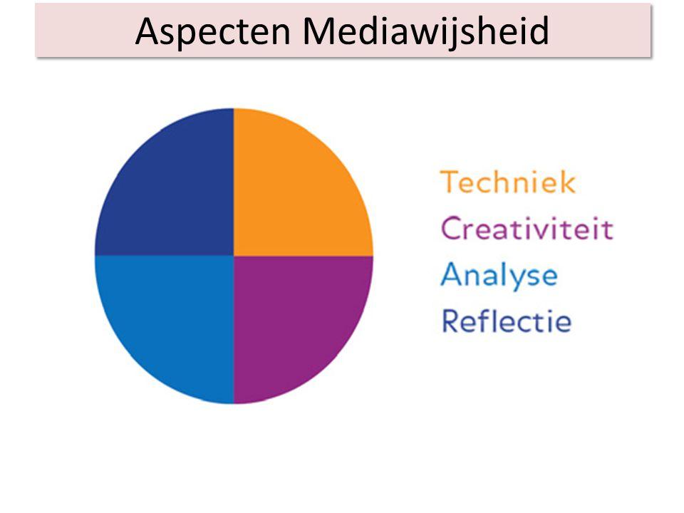 Aspecten Mediawijsheid