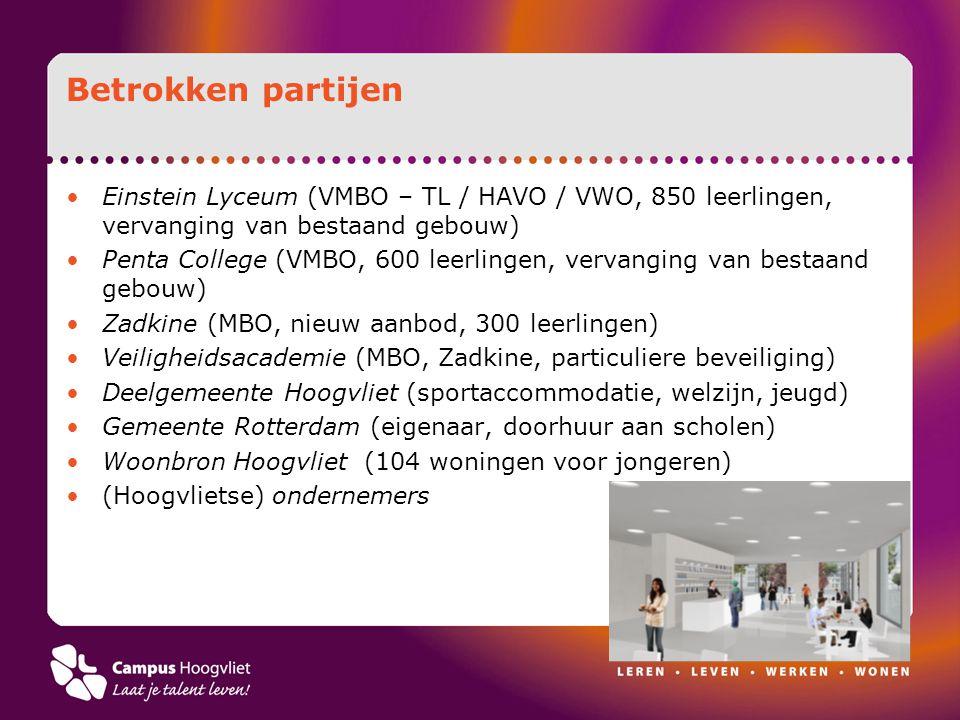 Betrokken partijen Einstein Lyceum (VMBO – TL / HAVO / VWO, 850 leerlingen, vervanging van bestaand gebouw) Penta College (VMBO, 600 leerlingen, verva