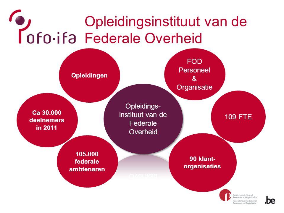 Opleidingsinstituut van de Federale Overheid FOD Personeel & Organisatie Ca 30.000 deelnemers in 2011 90 klant- organisaties 109 FTE 105.000 federale
