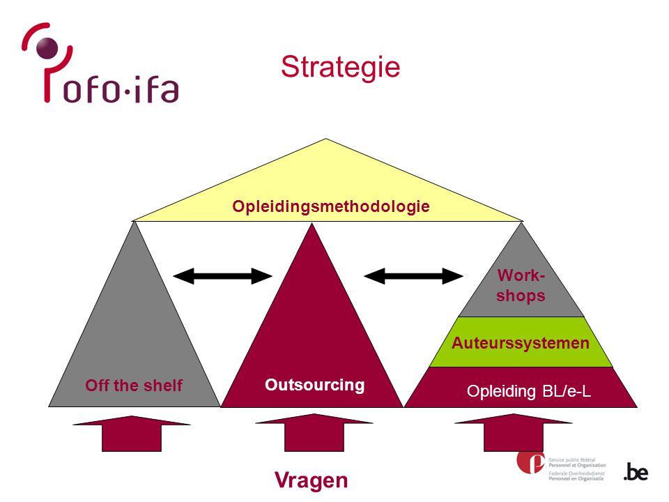 Vragen Outsourcing Opleiding BL/e-L Auteurssystemen Work- shops Off the shelf Strategie Opleidingsmethodologie