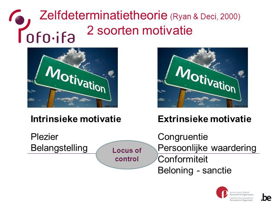 Zelfdeterminatietheorie (Ryan & Deci, 2000) 2 soorten motivatie Intrinsieke motivatie Plezier Belangstelling Extrinsieke motivatie Congruentie Persoon