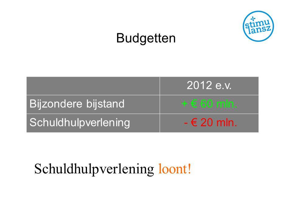 2012 e.v.Bijzondere bijstand+ € 60 mln. Schuldhulpverlening - € 20 mln.