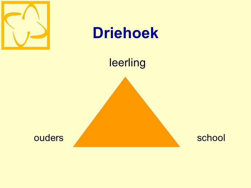 Driehoek leerling oudersschool