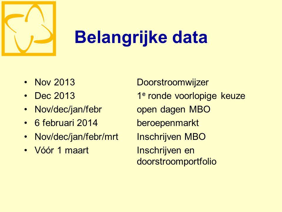 Belangrijke data Nov 2013Doorstroomwijzer Dec 20131 e ronde voorlopige keuze Nov/dec/jan/febropen dagen MBO 6 februari 2014beroepenmarkt Nov/dec/jan/febr/mrtInschrijven MBO Vóór 1 maartInschrijven en doorstroomportfolio
